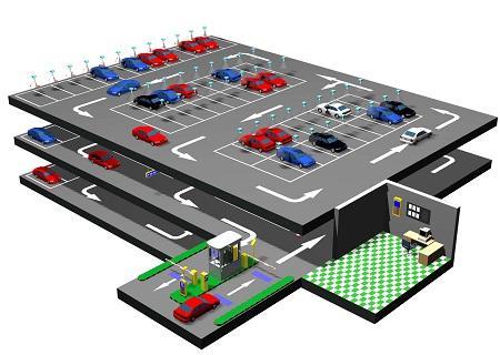 如何选择旺自己财气的停车方位置